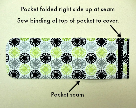 pocket folded and sewn